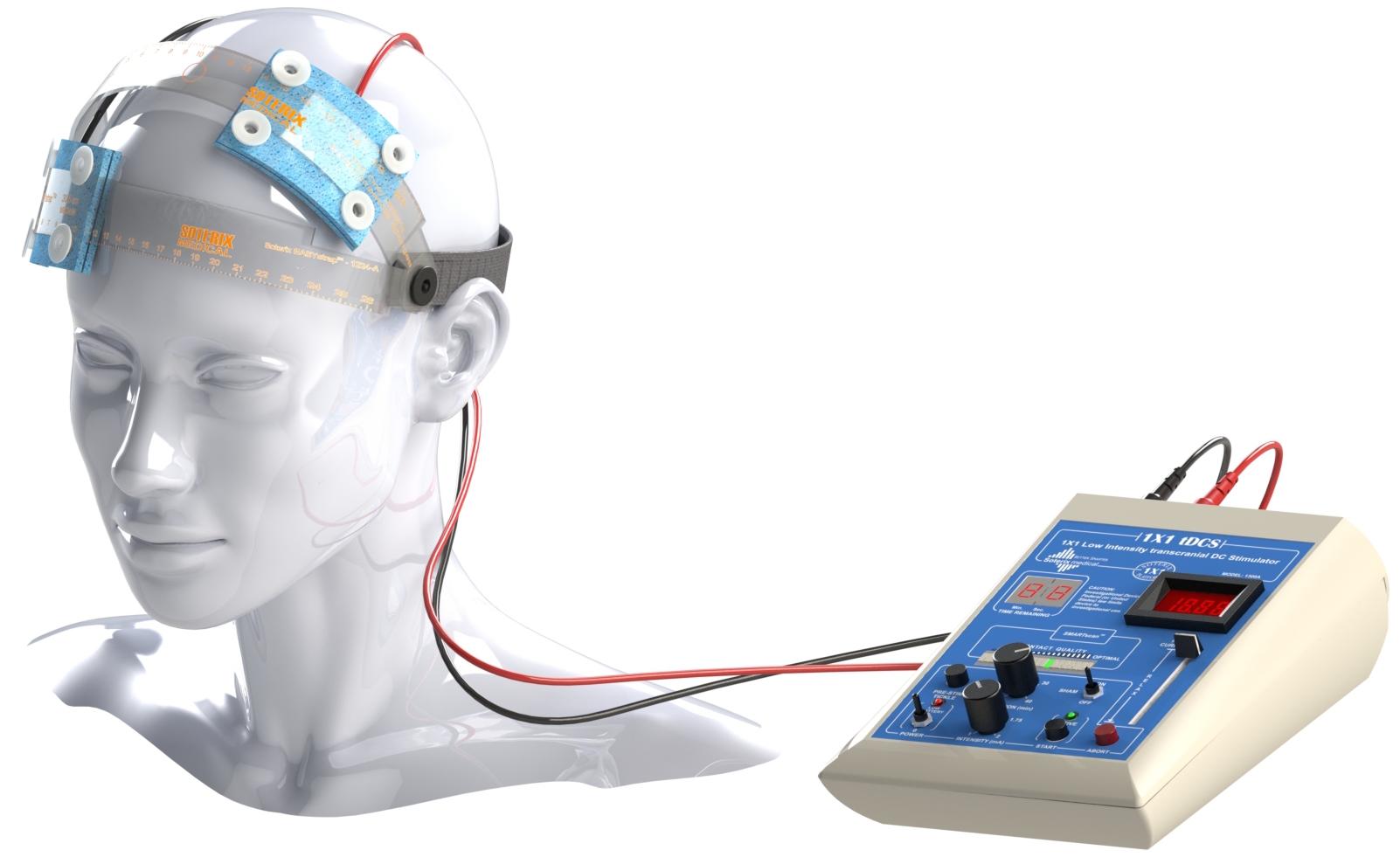 Soterix Medical 1x1 tDCS Device and EASYstrap