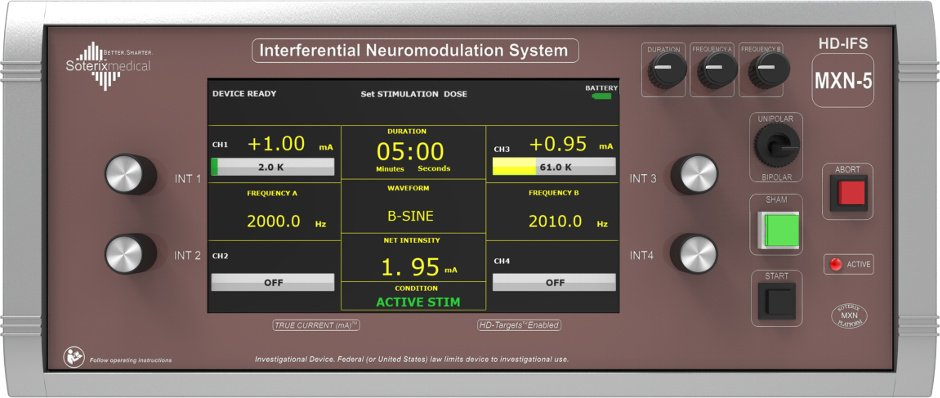 Interferential Neuromodulation System