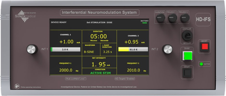 Soterix Medical Interferential Neuromodulation System