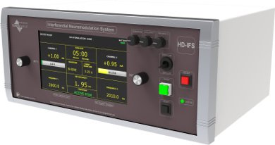 Soterix Medical Interferential stimulation