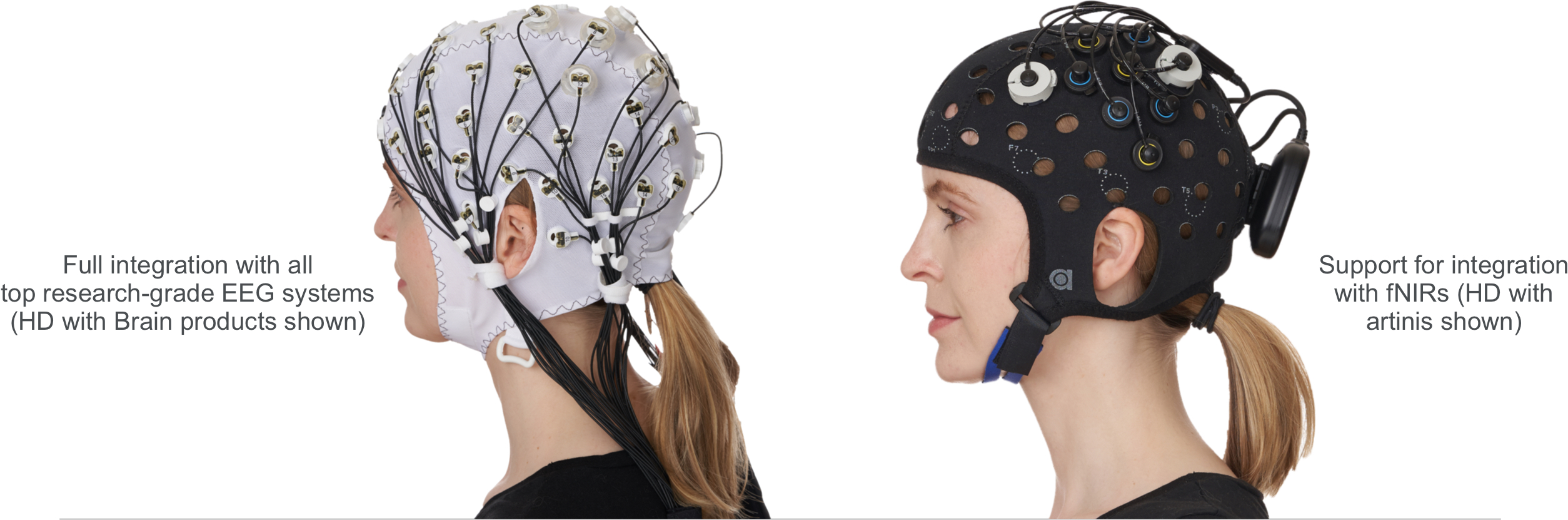 MxN-33 Brain Products EEG & MxN-33 Artinis fNIRS