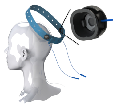 Galvanic Vestibular Accessories