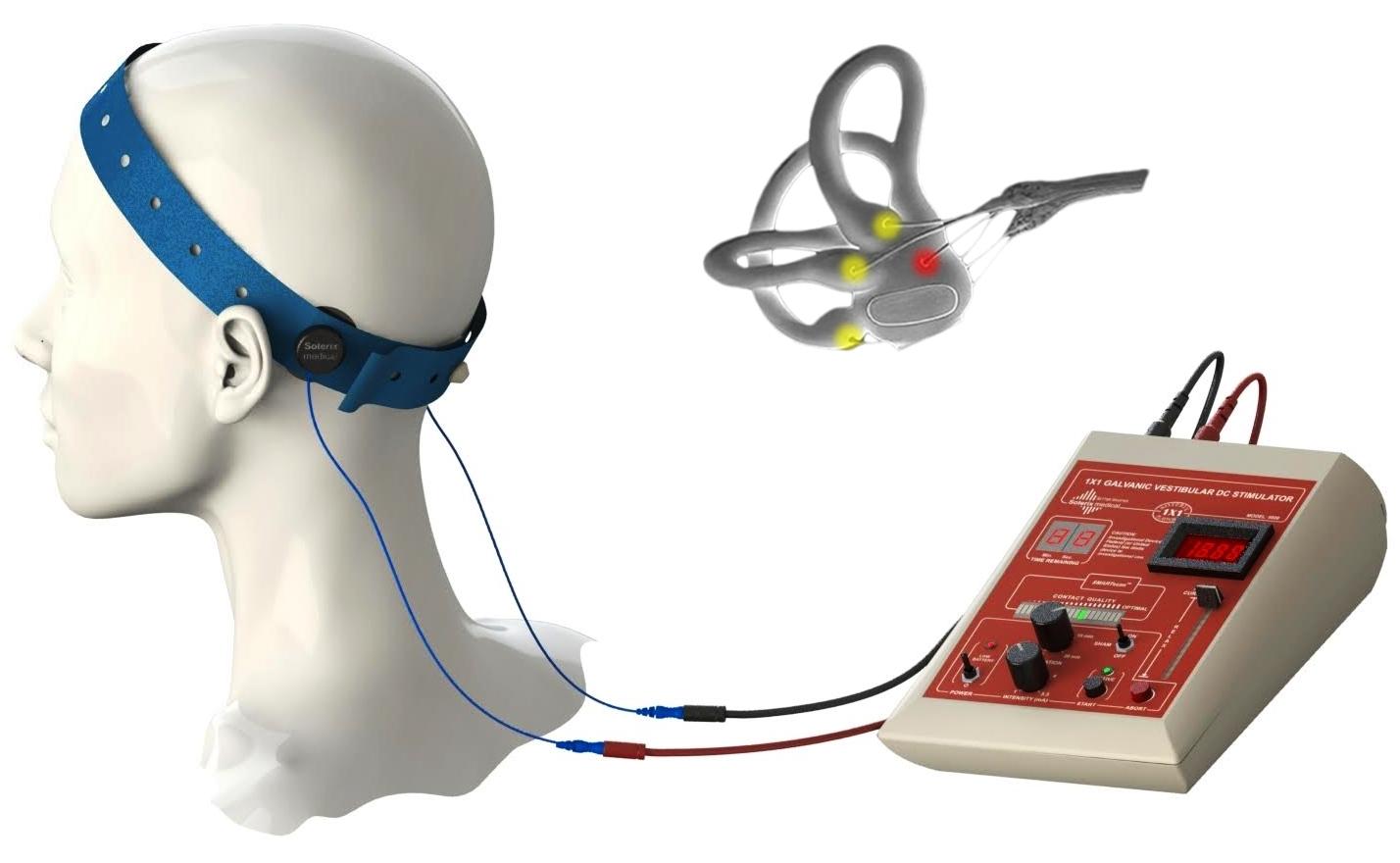 Galvanic Vestibular Stimulation